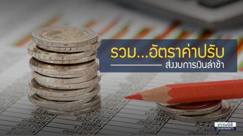 รวม…อัตราค่าปรับส่งงบการเงินล่าช้า