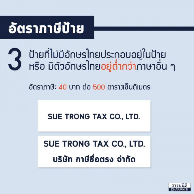 อัตราภาษีป้าย